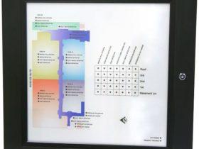 rsd-gp3-colored-zones