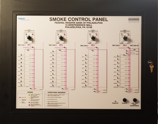 Firefighters' Smoke Control Station (UUKL) – The H.R